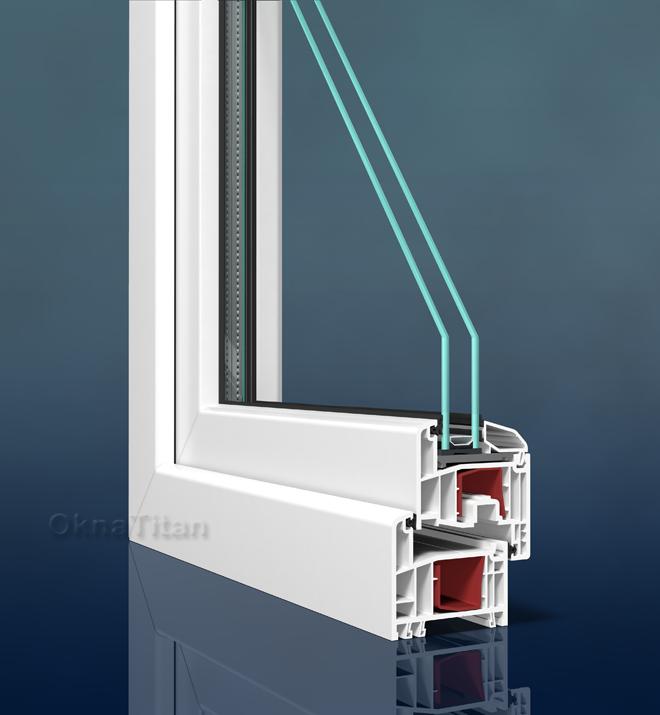 помогает купить окна из профиля ивапер в спб зависимости пропорционального