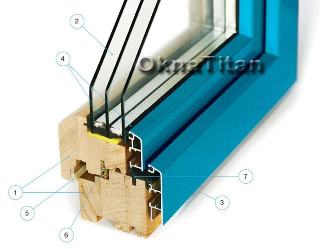 Алюминиевые окна изготовление своими руками
